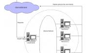 LVS负载均衡四种工作模式(DR、TUNNEL、NAT、FULLNAT)原理及负载调度算法介绍