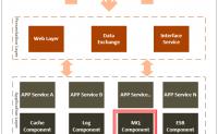 Net分布式系统之四:RabbitMQ消息队列应用