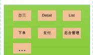 Dubbo入门—搭建一个最简单的Demo框架