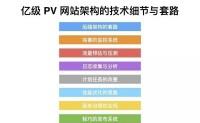 PHP 进阶之路 – 亿级 pv 网站架构的技术细节与套路