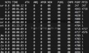 PHP性能调优—PHP-FPM配置及使用总结
