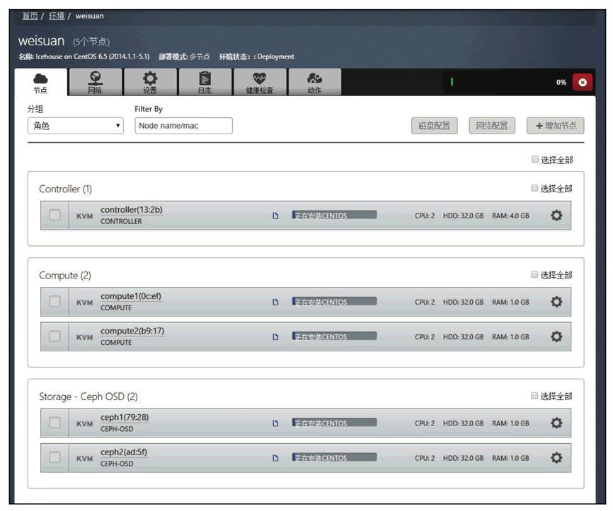 安装OpenStack组件
